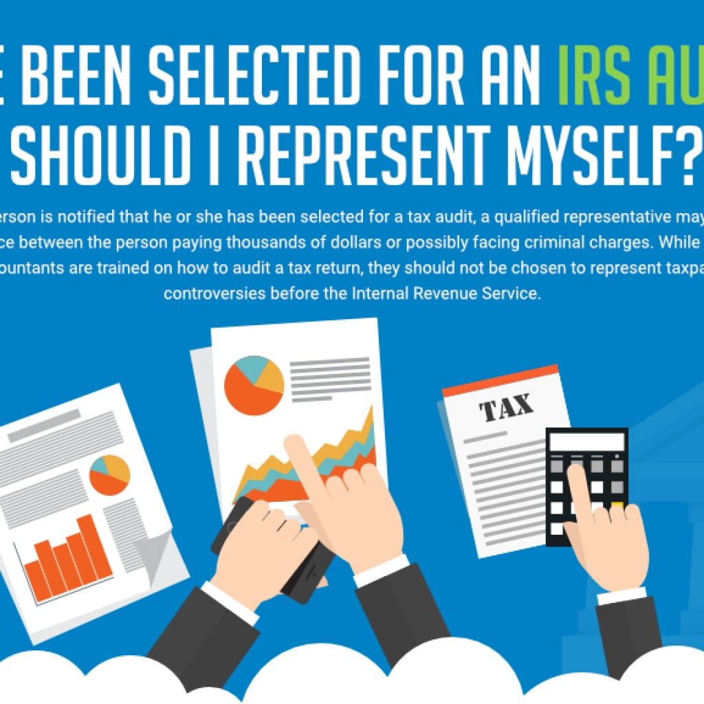 thumbnail_I've Been Selected for An IRS Audit, Should I Represent Myself