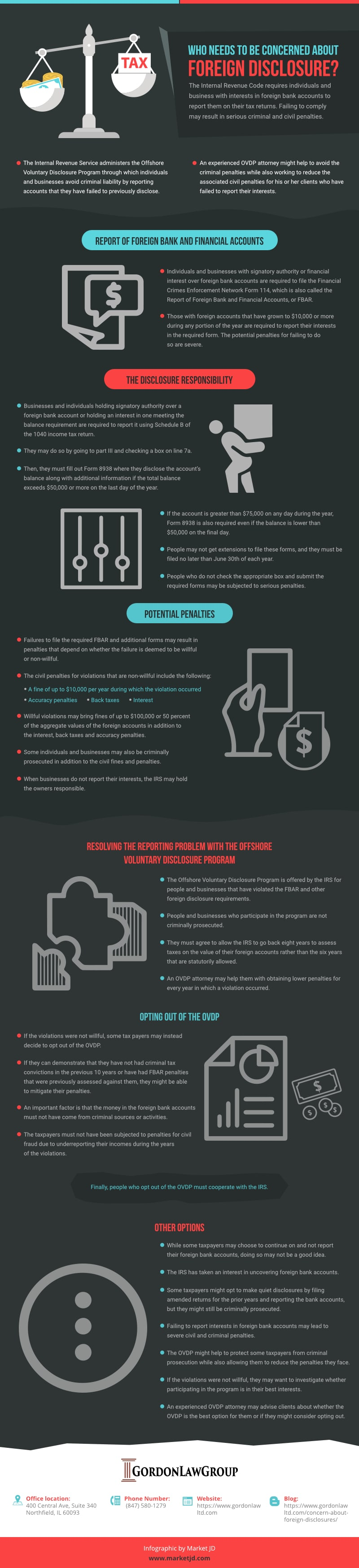 Foreign Disclosure of Interest_ovdp attorney_infographic