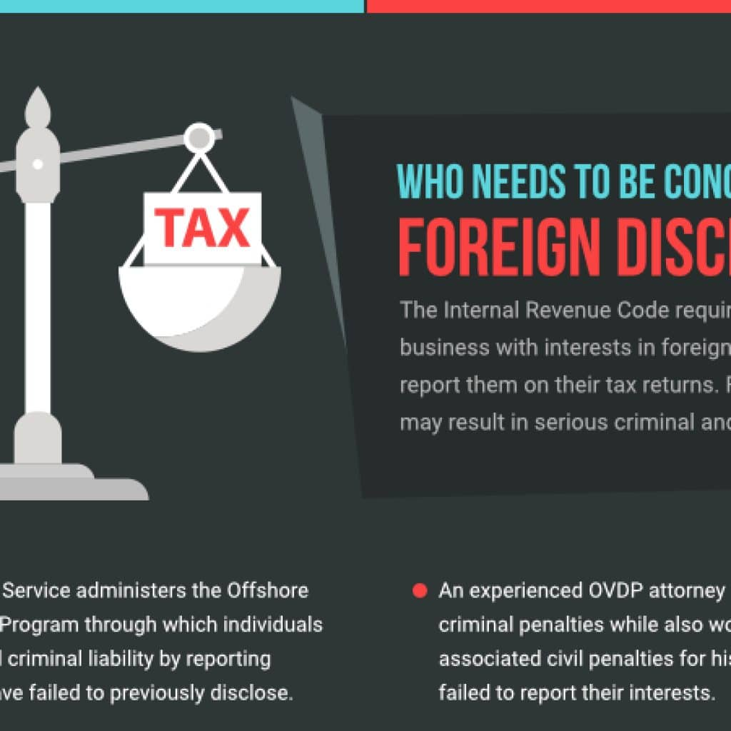 OVDP Attorney_Who Needs To Be Concerned About Foreign Disclosure