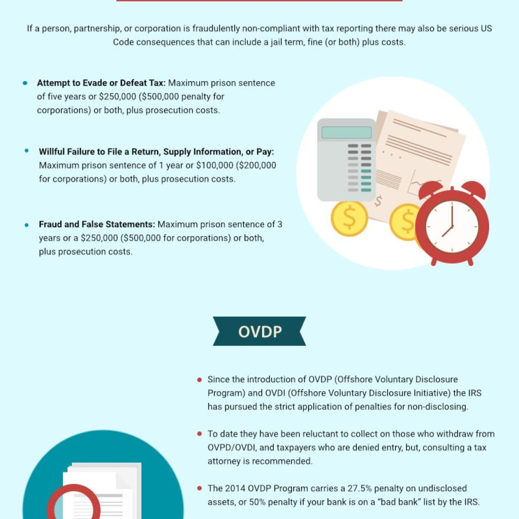 Tax Penalties_infographic_tax attorney