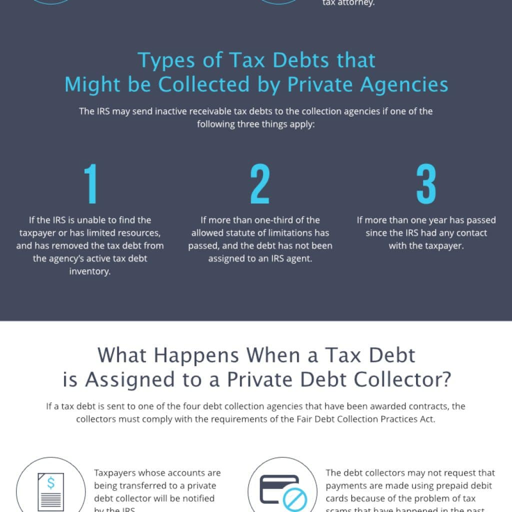 IRS Using Collection Agencies_IRS Tax Settlement_infographic