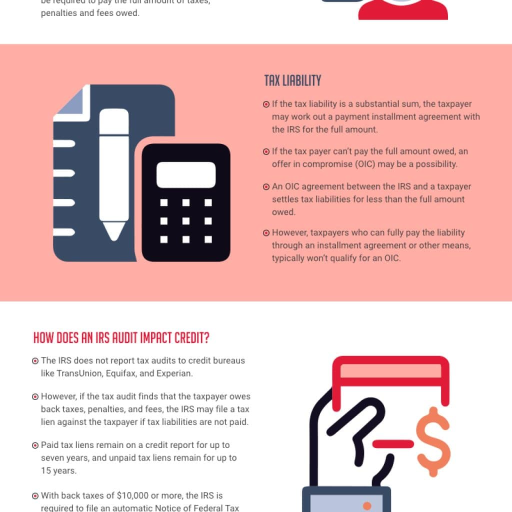 Tax Audit and Credit Score infographic