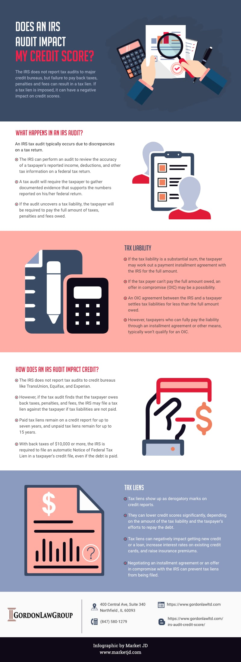 Tax Audit and Credit Score infographic_Offer in Compromise